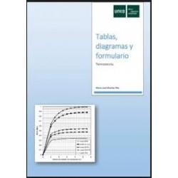 Tablas diagramas y formulario Termotecnia
